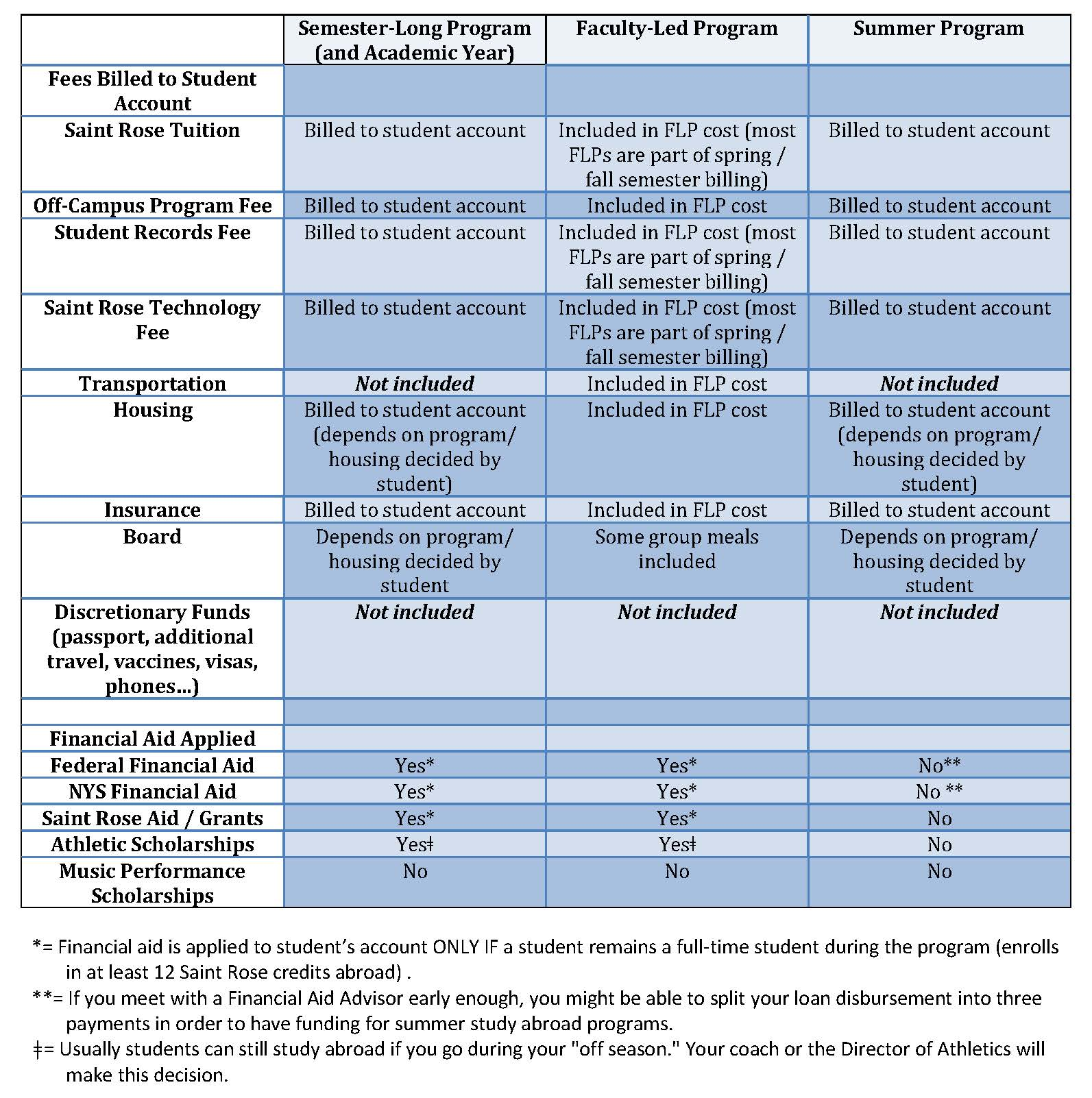 Pages from Study Abroad Website Plan