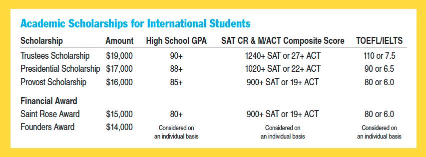 essay - financial aid scholarship